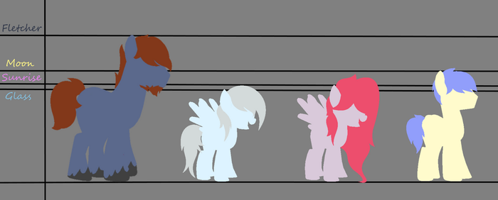 MLP OC HEIGHT CHART by HowlingWolf64