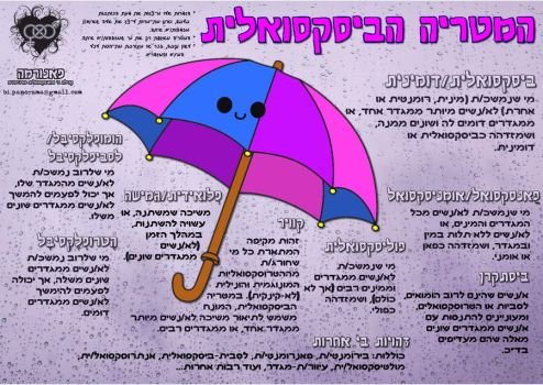 The bisexual umbrella - Hebrew by Drynwhyl