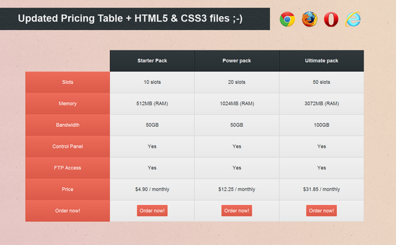 Pricing Table - Update + HTML5/CSS3 files by ToRTeEn