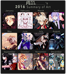 2016 Summary by re-11