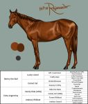 Yearlings: Hip 10 by Greatalmightyqueen