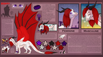 RK Reference Sheet by TheBluestJay