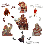 Yet another fusion (ganon, bumi and rider) by Avielsusej