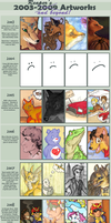 2003 and Beyond! Improvement Meme! by reaperfox