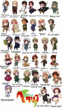 What my cousin thinks of Hetalia Characters by DjRoguefire