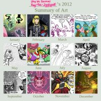 My 2012 Art Summary by Galactic-Rainbow