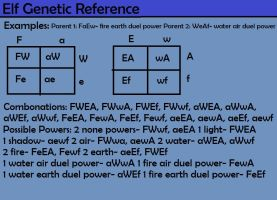 Elf Genetic Reference Part 7 by rtsbts