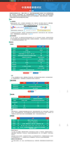 Compare of CN and USA 'S internet censorship by Afioi