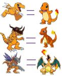 Agumon equals Charmander by BBQChocobo