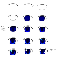 Eye Tutorial again XD by Hero-of-Awesome