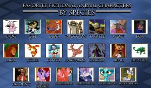My Favorite Fictional Animals By Species by SithVampireMaster27