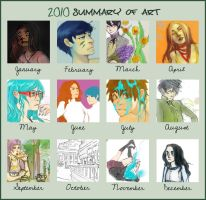2010 art meme by lihsa