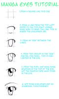 Manga eyes tutorial by Nevaart
