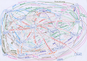 A Crowded and Confusing Relationship Chart by SapphireMiuJewel