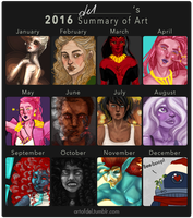2016 Summary of Art by delusionmaker