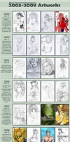 2003-09 Improvement Meme by blackstorm
