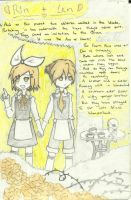 VOCALIOD: Alice Human Sacrifice - Rin and Len by ChibiVooDooDoll
