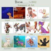 Summary of Art 2012 by Bienoo