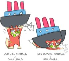 Shipping by Spashai