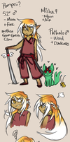 YQ concepts part 1 by ClefdeSoll