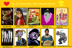 Top 10 Characters That Deserve Better by hershey990