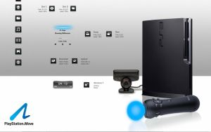 :: PLAYSTATION MOVE :: by DarkEagle2011