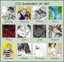 2010 Summary by GrimReapette