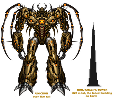 Unicron-size comparison by crovirus