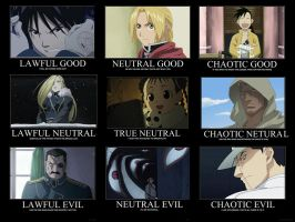 FMA Alignment by jimmah93