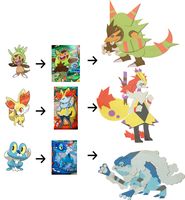 Gen 6 evo predictions by Paprik-a