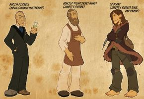 Steampunk Characters by OttoArantes