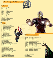 The Avengers Birthday Game by FluffyMe