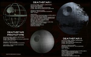 Death Stars by unusualsuspex