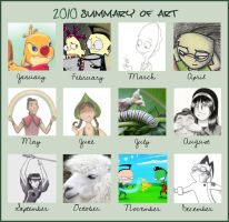 2010 Art Summary by Maran-Zelde