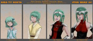 Aira-ty age meme by rayn44