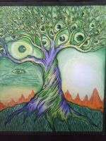 The trees have eyes by victorymay85