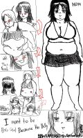 She gain weight because by TheBellyBloomIsland