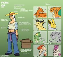 PCBCOS ref sheet by Blue-Uncia