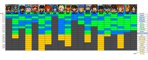SFC ORG 4 chart by bad-asp