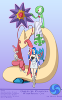 Psychic-Water Gym Leader by PearlDolphin