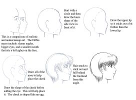 Side View tutorial by manic-goose