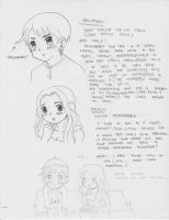 APH Philippines and Mexico OCs by reisswick