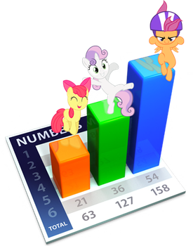 MLP: Numbers Icon by taeliac