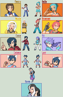 Pokemon Gym Leader Gender-Bender - Hoenn by Akuma-Tsubasa