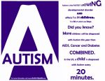 Autism Poster by dygitaldutchess