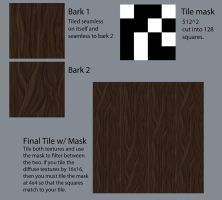 Texture Tiling Mask tip by Anuxinamoon
