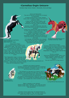 Cornelius Origin Unicorns -Sheet 2- by Forget-Me-Not-Fields