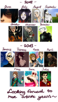 (A little more than) one-year Collage by TridentFreak