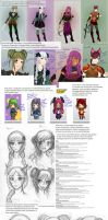 Team OPAL Character Creation Sequence by miasaka