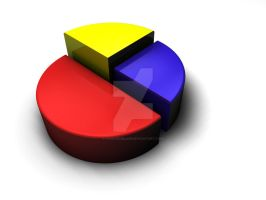Pie chart two by 1492ANDIBLAIR